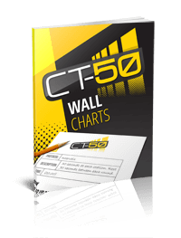 CT-50 Review Wall Charts