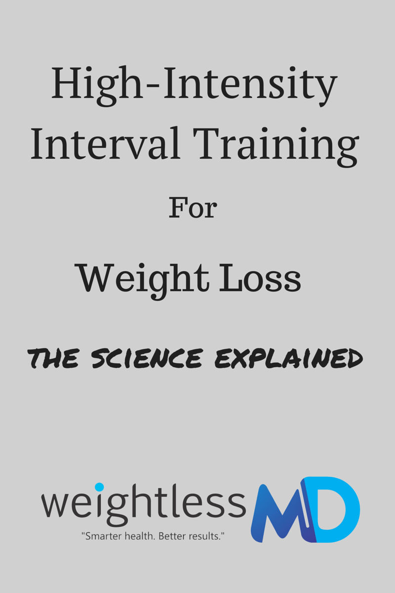 Hiit For Weight Loss Science Explained Weightlessmd